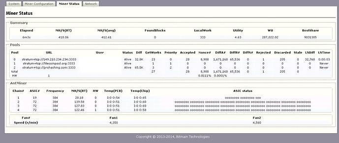 l3  hashboard 1 fault 26-12-98